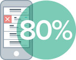80% of people will delete an email if it doesn't look good on mobile.