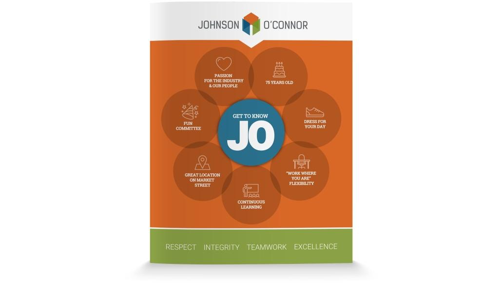 Johnson Oconnor Recruiting Insert
